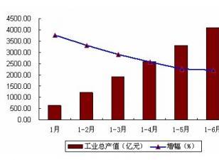 关于印发《北京市工业企业稳增长奖励政策实施细则》的通知